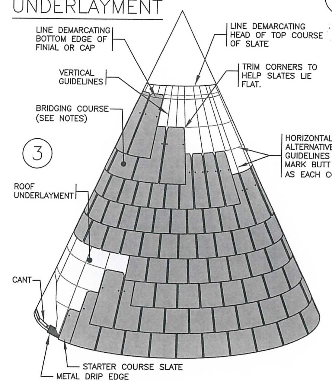 Slate Roofing Clay Tile Roofing Metal Roofing Metal